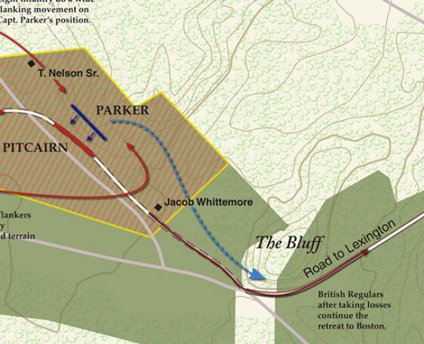 Lexington and Concord - Parker's Revenge
