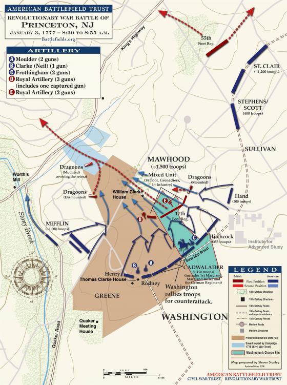 Princeton - January 3,1777