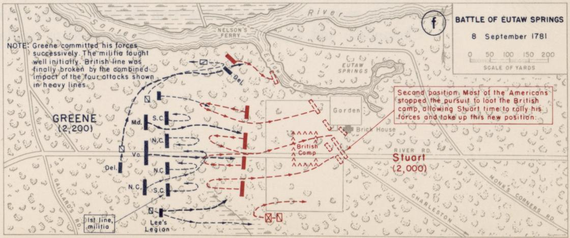 Eutaw Springs - September 9, 1781.jpg