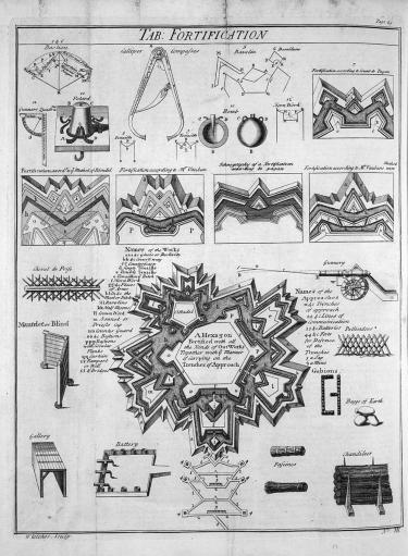Fortifications from the 1728 Cyclopædia.jpg